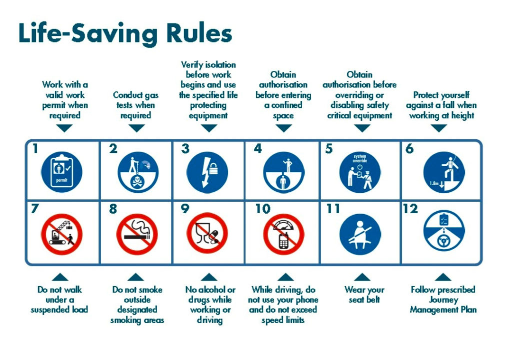Life-saving-rules_edited-1
