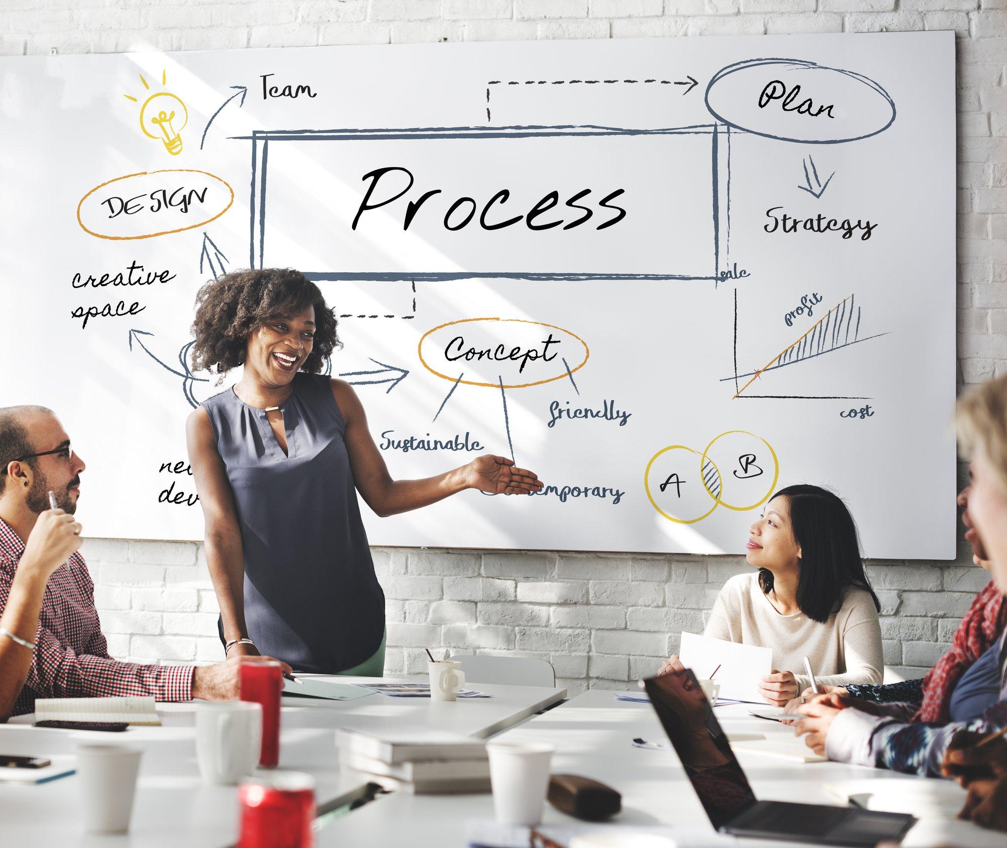 Dankzij deze checklist wordt procesmanagement een makkie